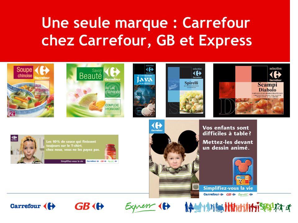 Une seule marque : Carrefour chez Carrefour, GB et Express