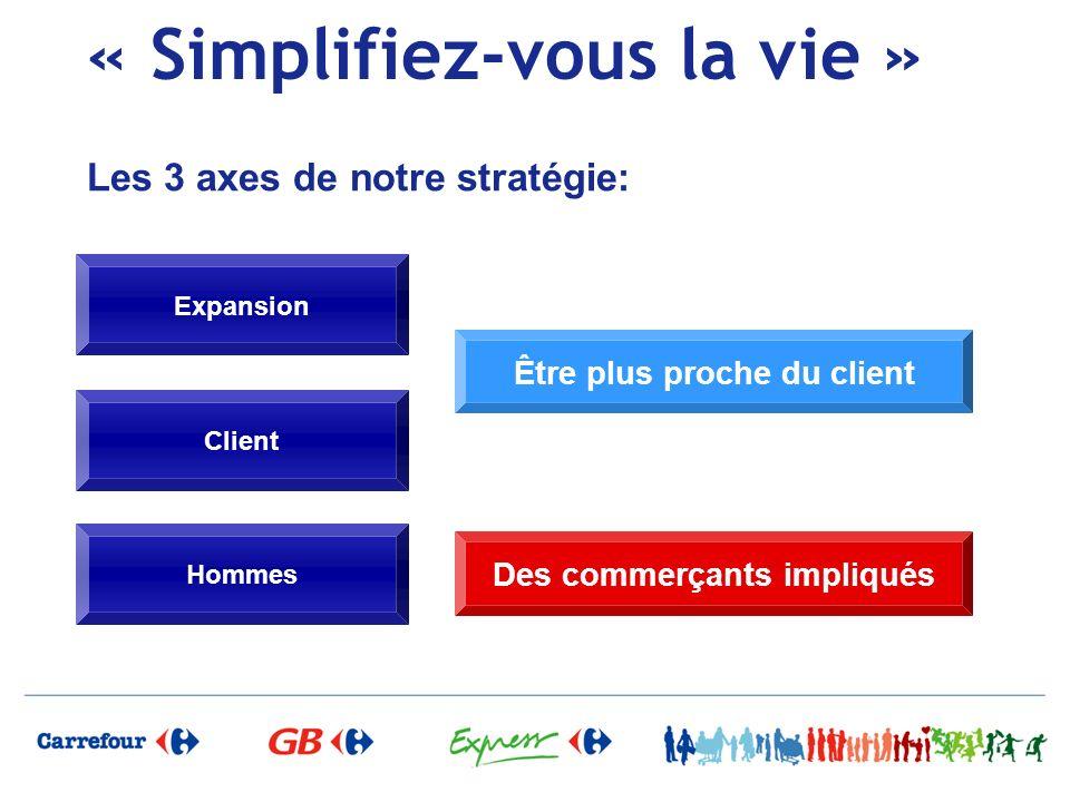 Les 3 axes de notre stratégie: « Simplifiez-vous la vie » Expansion Client Hommes Être plus proche du client Des commerçants impliqués