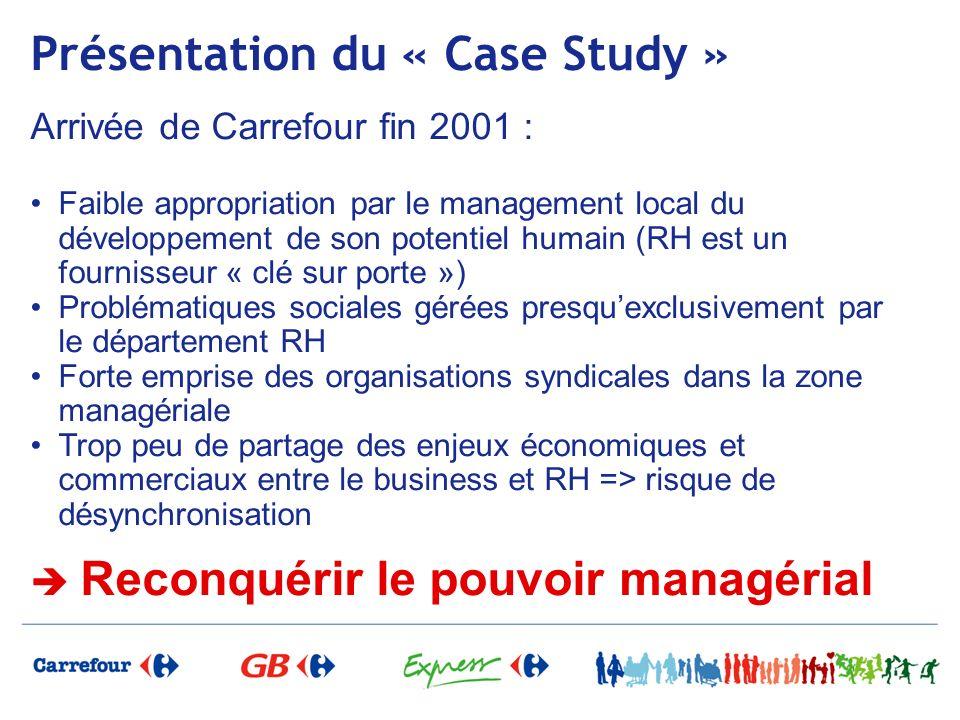 Présentation du « Case Study » Arrivée de Carrefour fin 2001 : Faible appropriation par le management local du développement de son potentiel humain (