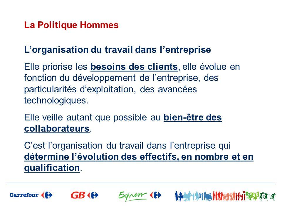 La Politique Hommes Lorganisation du travail dans lentreprise Elle priorise les besoins des clients, elle évolue en fonction du développement de lentr