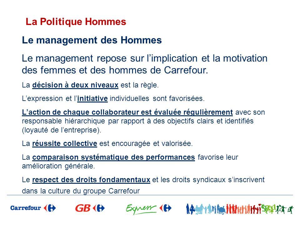 La Politique Hommes Le management des Hommes Le management repose sur limplication et la motivation des femmes et des hommes de Carrefour. La décision