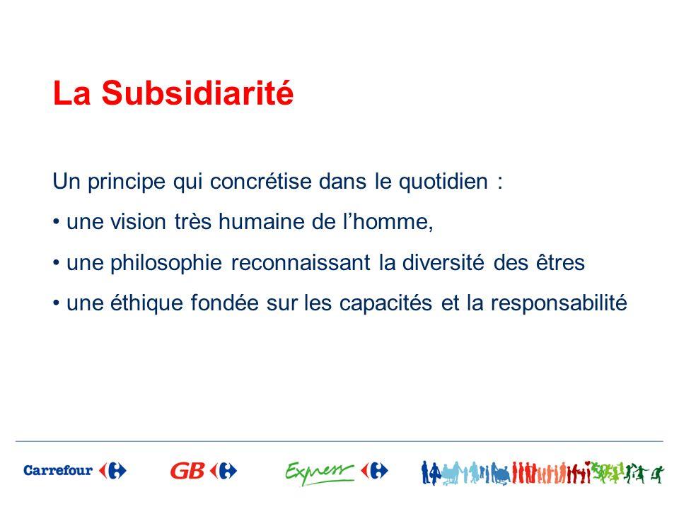 La Subsidiarité Un principe qui concrétise dans le quotidien : une vision très humaine de lhomme, une philosophie reconnaissant la diversité des êtres