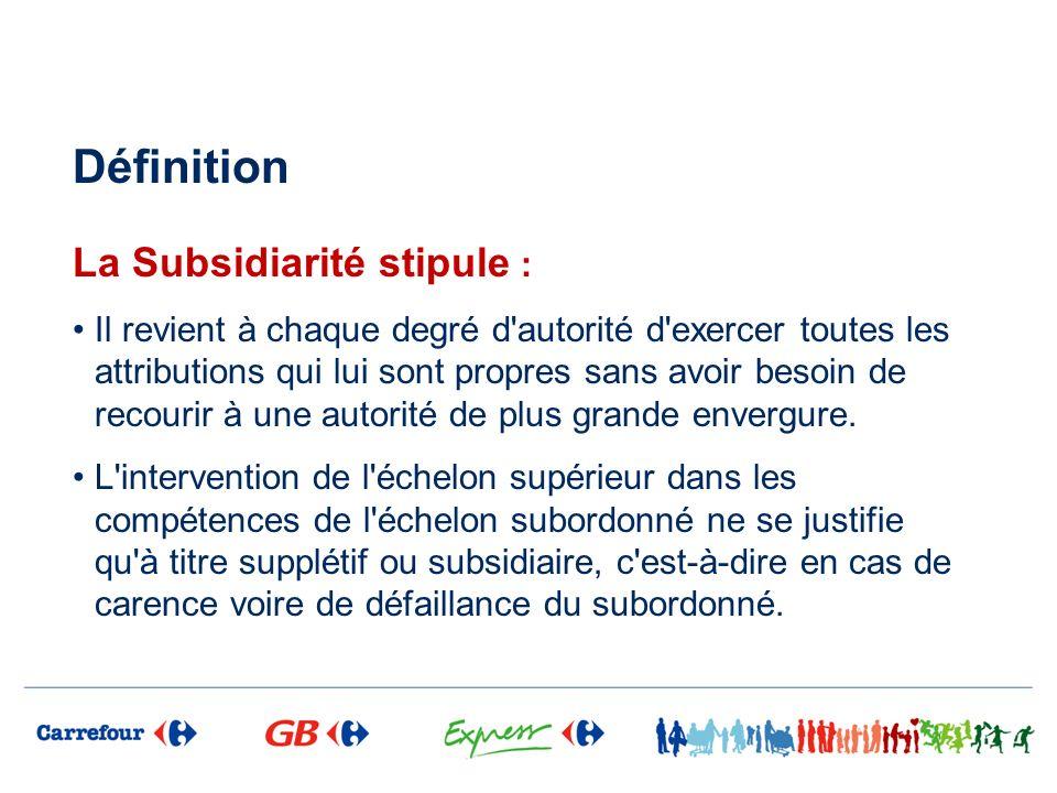 Définition La Subsidiarité stipule : Il revient à chaque degré d'autorité d'exercer toutes les attributions qui lui sont propres sans avoir besoin de