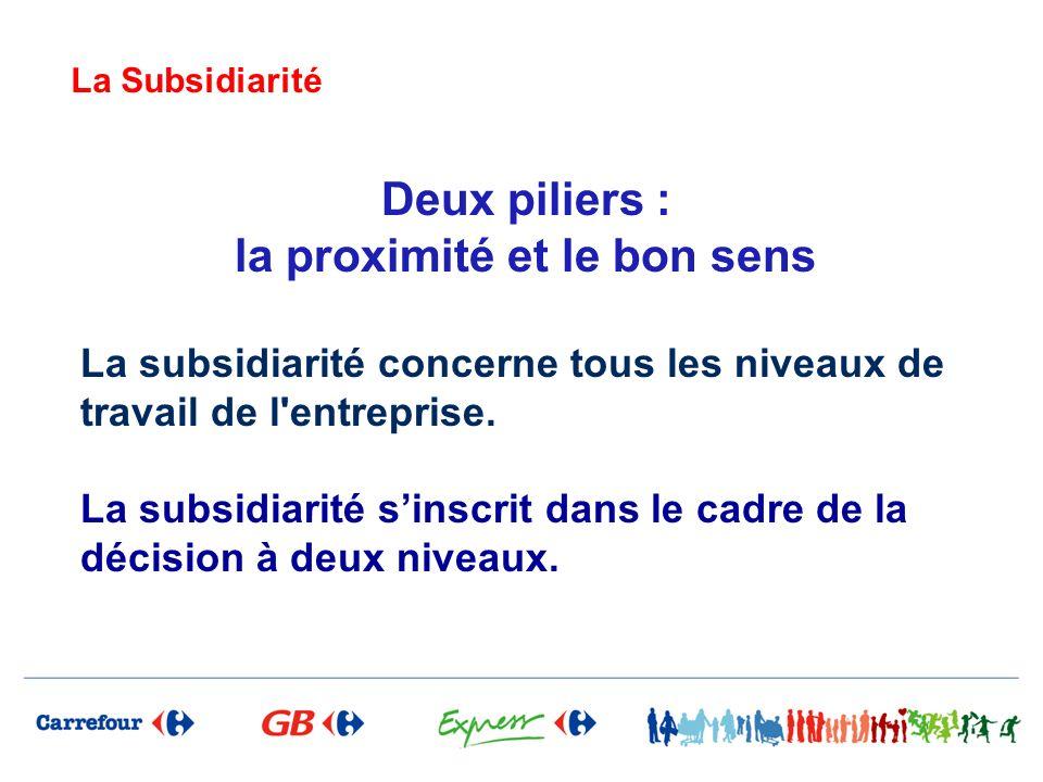 Deux piliers : la proximité et le bon sens La subsidiarité concerne tous les niveaux de travail de l'entreprise. La subsidiarité sinscrit dans le cadr