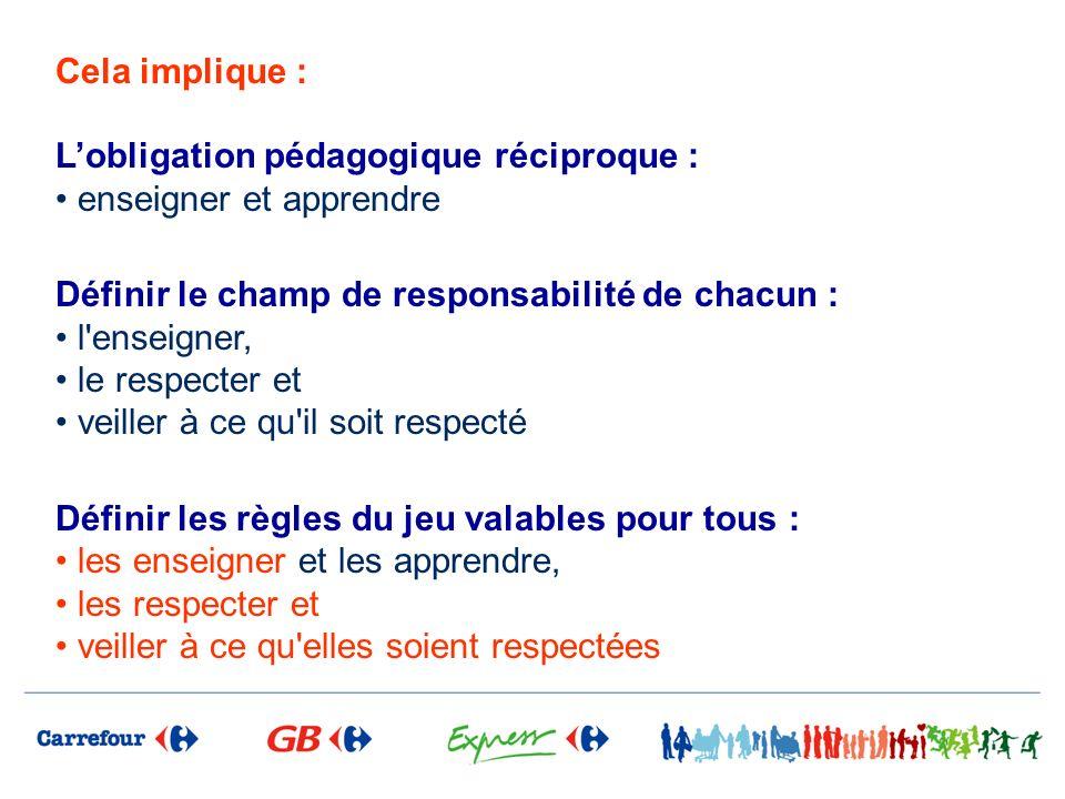 Cela implique : Lobligation pédagogique réciproque : enseigner et apprendre Définir le champ de responsabilité de chacun : l'enseigner, le respecter e
