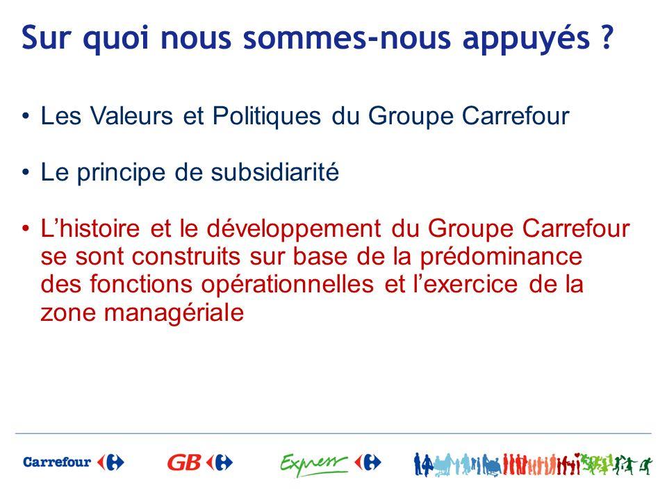 Sur quoi nous sommes-nous appuyés ? Les Valeurs et Politiques du Groupe Carrefour Le principe de subsidiarité Lhistoire et le développement du Groupe