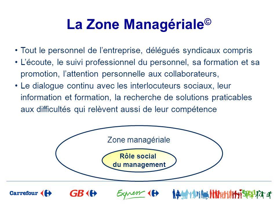 La Zone Managériale © Tout le personnel de lentreprise, délégués syndicaux compris Lécoute, le suivi professionnel du personnel, sa formation et sa pr