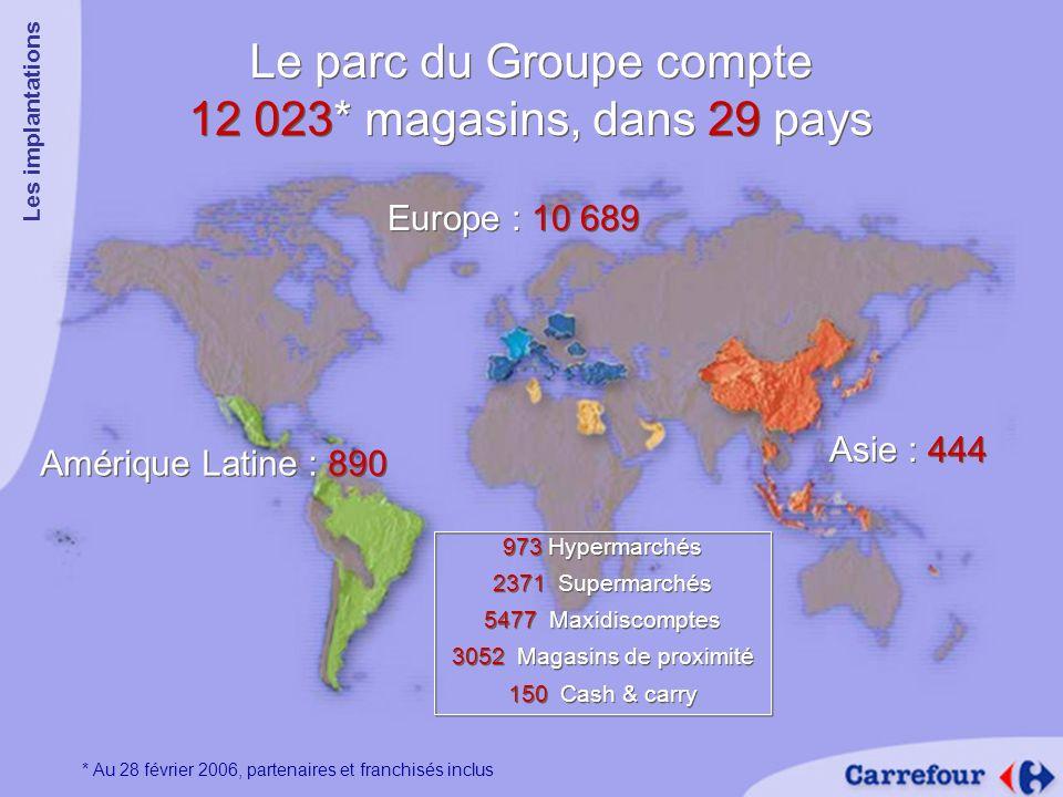Carrefour Belgium, cest maintenant … 1 Marque Simplifiez-vous la vie 3 Enseignes Simplifiez vous la vie Tout sous le même toit Simplifiez vous la vie Spécialiste du frais Simplifiez vous la vie Convenience 2 modes de gestionIntégréFranchisé 2,5 Mio de ménages clients