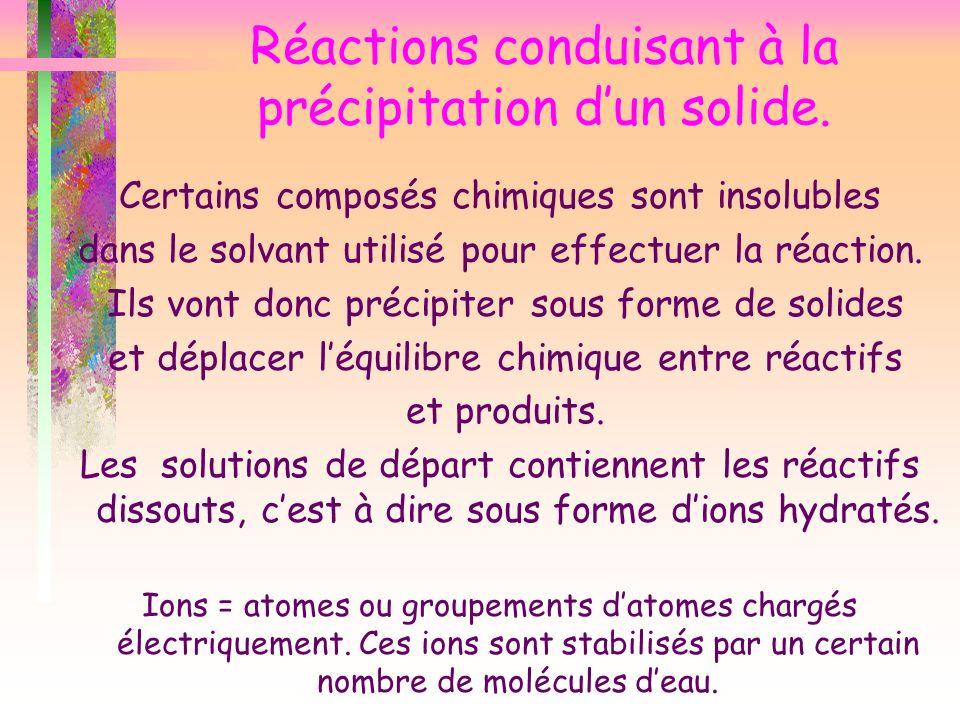 Réactions conduisant à la précipitation dun solide. Certains composés chimiques sont insolubles dans le solvant utilisé pour effectuer la réaction. Il
