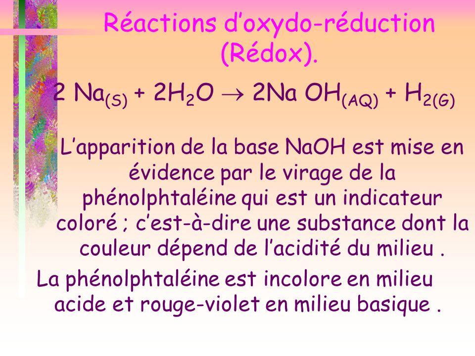 Réactions doxydo-réduction (Rédox). 2 Na (S) + 2H 2 O 2Na OH (AQ) + H 2(G) Lapparition de la base NaOH est mise en évidence par le virage de la phénol