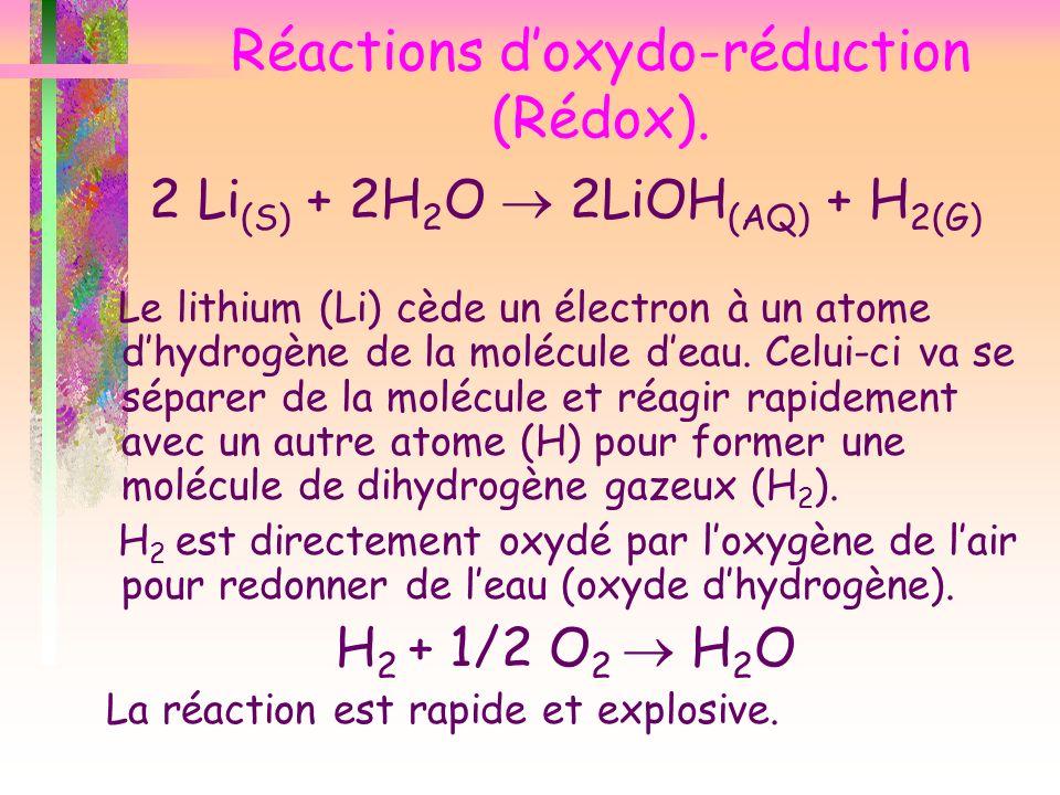 Réactions doxydo-réduction (Rédox). 2 Li (S) + 2H 2 O 2LiOH (AQ) + H 2(G) Le lithium (Li) cède un électron à un atome dhydrogène de la molécule deau.