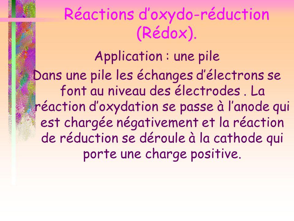 Réactions doxydo-réduction (Rédox). Application : une pile Dans une pile les échanges délectrons se font au niveau des électrodes. La réaction doxydat