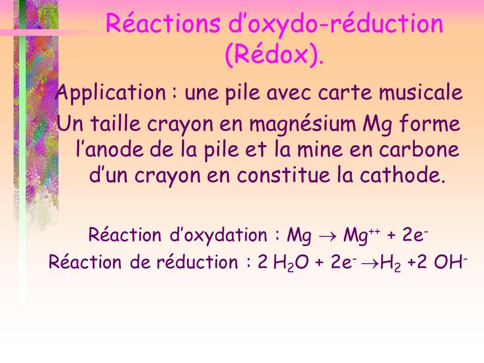 Réactions doxydo-réduction (Rédox). Application : une pile avec carte musicale Un taille crayon en magnésium Mg forme lanode de la pile et la mine en