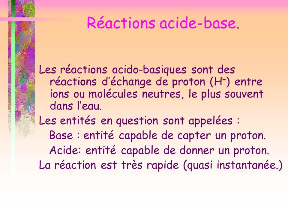 Réactions acide-base. Les réactions acido-basiques sont des réactions déchange de proton (H + ) entre ions ou molécules neutres, le plus souvent dans