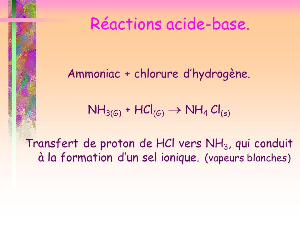 Réactions acide-base. Ammoniac + chlorure dhydrogène. NH 3(G) + HCl (G) NH 4 Cl (s) Transfert de proton de HCl vers NH 3, qui conduit à la formation d