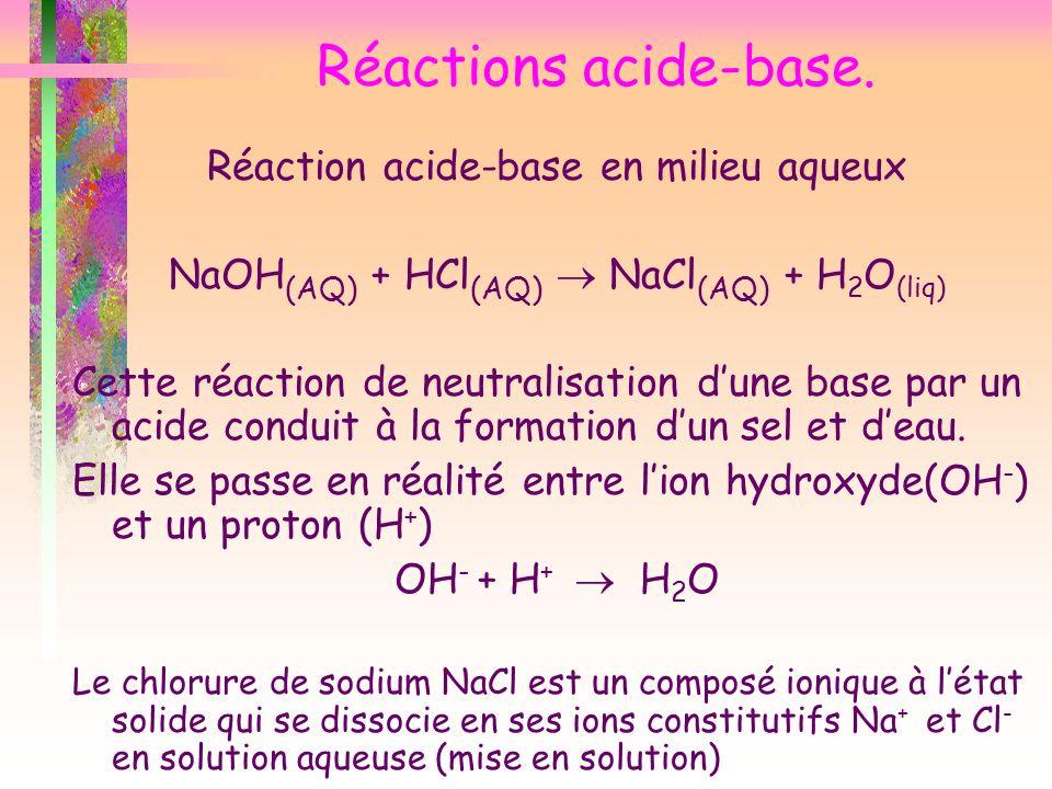 Réactions acide-base. Réaction acide-base en milieu aqueux NaOH (AQ) + HCl (AQ) NaCl (AQ) + H 2 O (liq) Cette réaction de neutralisation dune base par