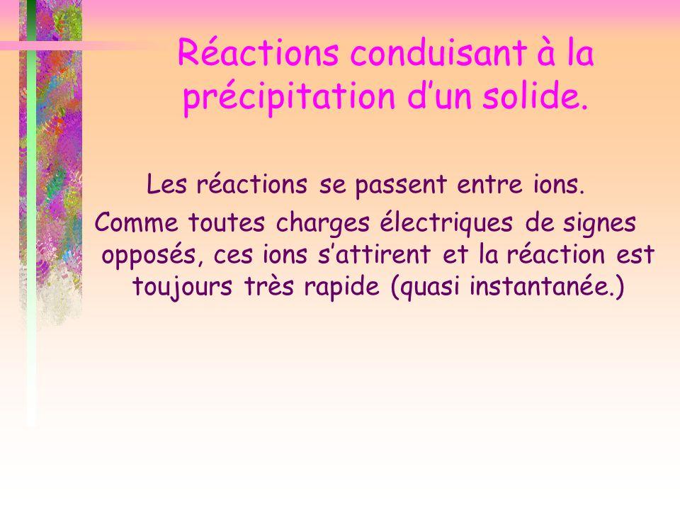 Réactions conduisant à la précipitation dun solide. Les réactions se passent entre ions. Comme toutes charges électriques de signes opposés, ces ions