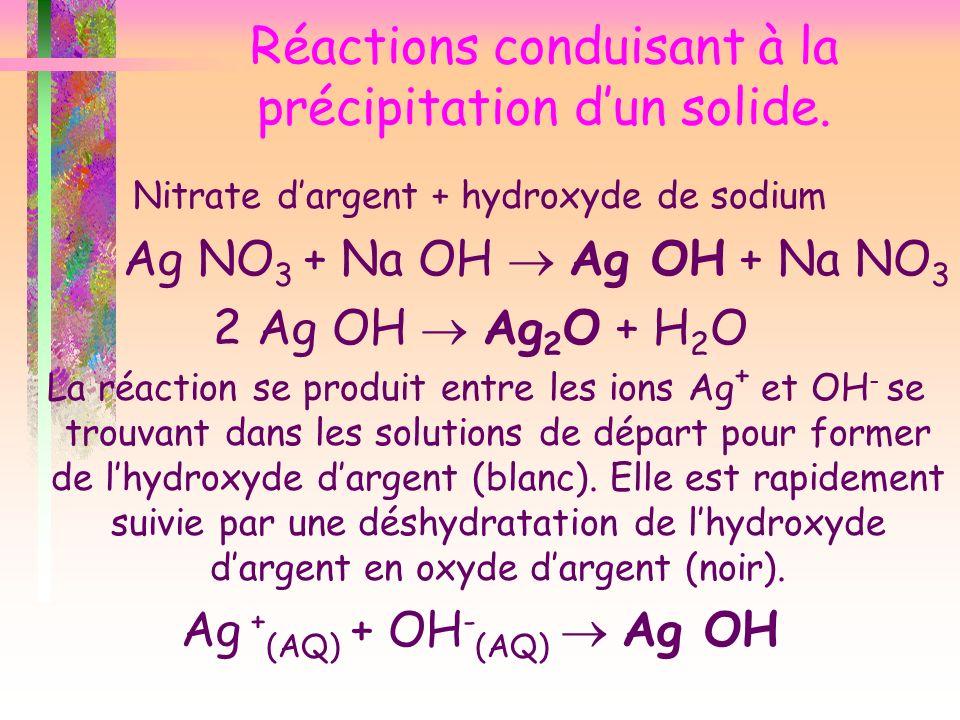 Réactions conduisant à la précipitation dun solide. Nitrate dargent + hydroxyde de sodium Ag NO 3 + Na OH Ag OH + Na NO 3 2 Ag OH Ag 2 O + H 2 O La ré