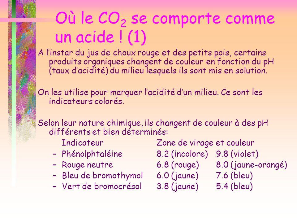 Où le CO 2 se comporte comme un acide ! (1) A linstar du jus de choux rouge et des petits pois, certains produits organiques changent de couleur en fo