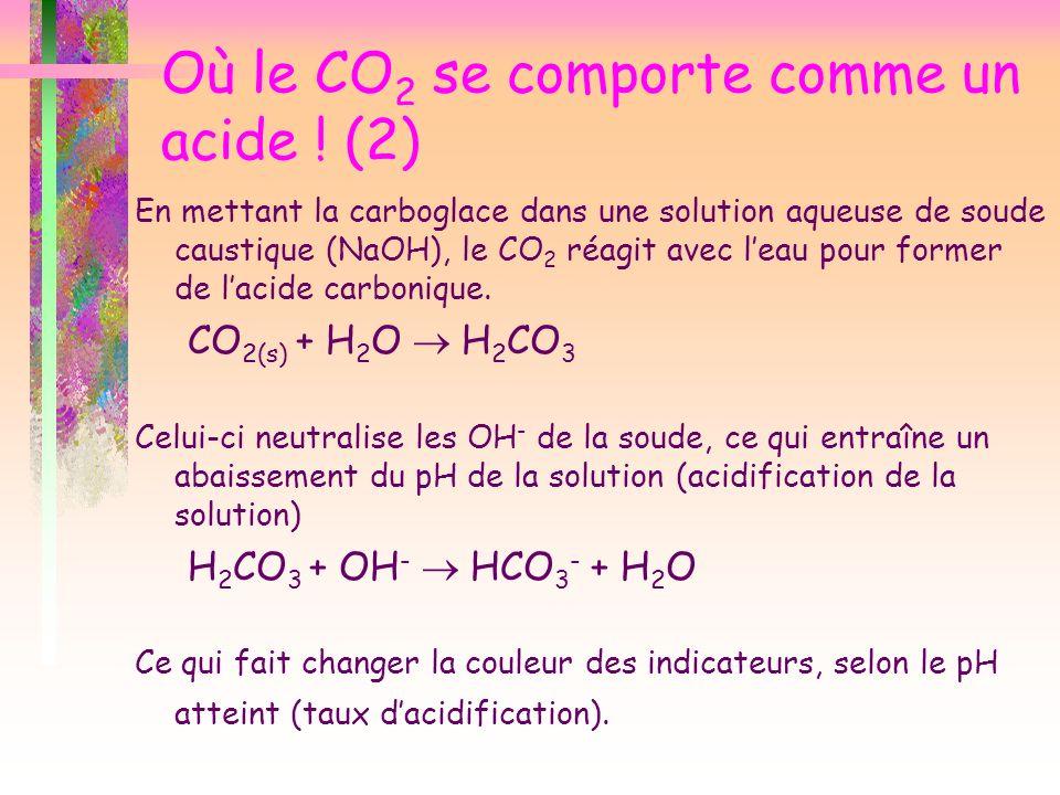Où le CO 2 se comporte comme un acide ! (2) En mettant la carboglace dans une solution aqueuse de soude caustique (NaOH), le CO 2 réagit avec leau pou