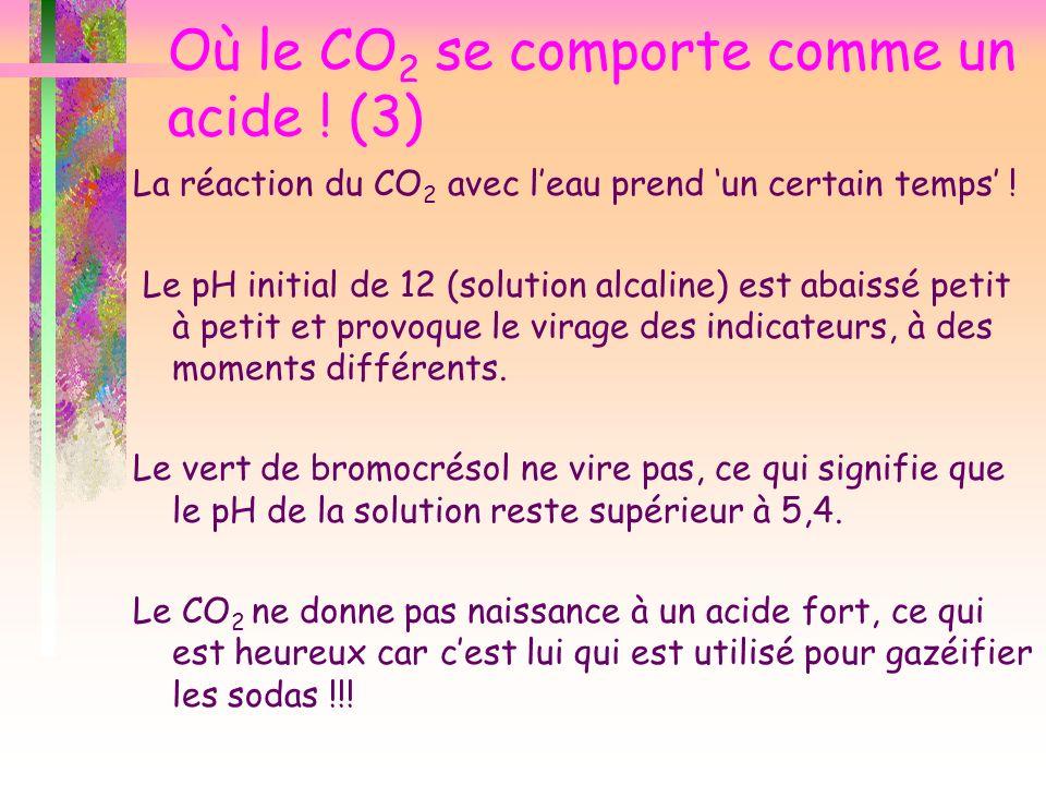 Où le CO 2 se comporte comme un acide ! (3) La réaction du CO 2 avec leau prend un certain temps ! Le pH initial de 12 (solution alcaline) est abaissé