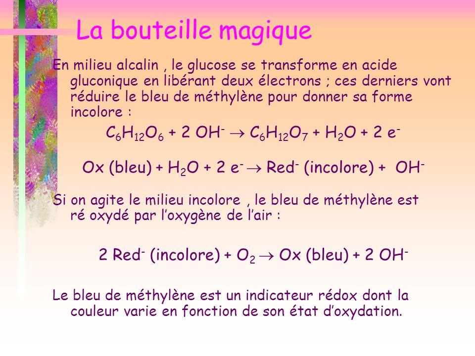 La bouteille magique En milieu alcalin, le glucose se transforme en acide gluconique en libérant deux électrons ; ces derniers vont réduire le bleu de