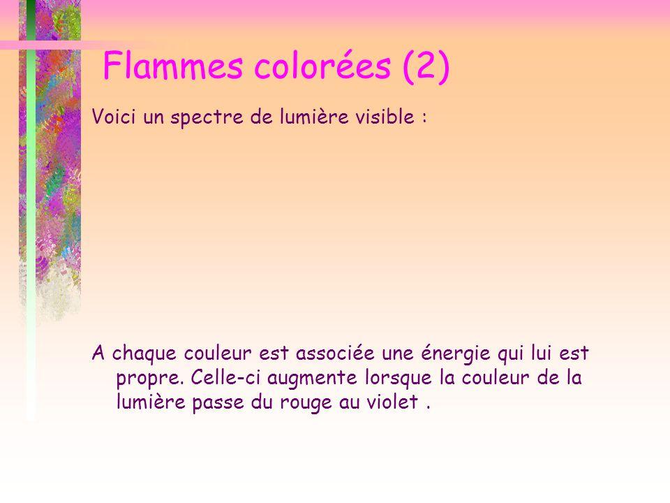 Flammes colorées (2) Voici un spectre de lumière visible : A chaque couleur est associée une énergie qui lui est propre. Celle-ci augmente lorsque la