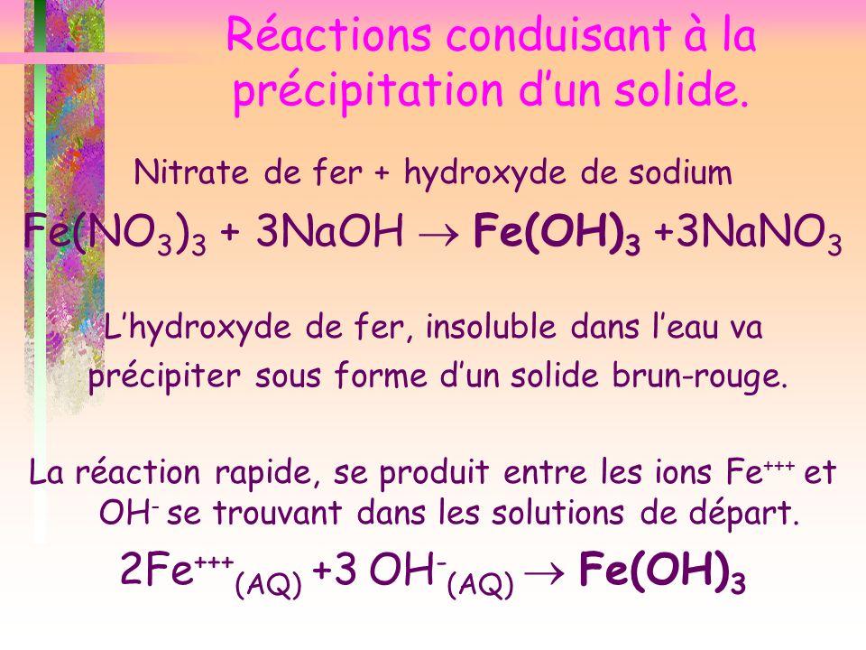 Réactions conduisant à la précipitation dun solide. Nitrate de fer + hydroxyde de sodium Fe(NO 3 ) 3 + 3NaOH Fe(OH) 3 +3NaNO 3 Lhydroxyde de fer, inso