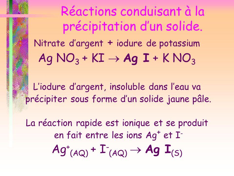 Réactions conduisant à la précipitation dun solide. Nitrate dargent + iodure de potassium Ag NO 3 + KI Ag I + K NO 3 Liodure dargent, insoluble dans l