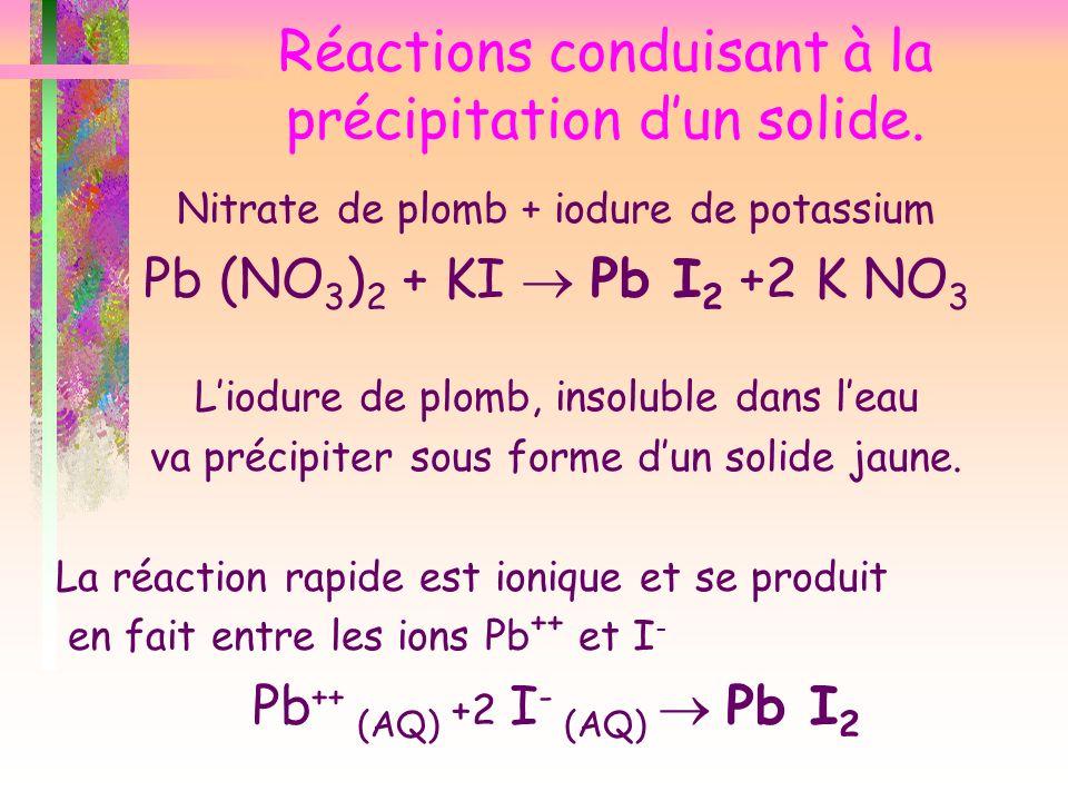 Réactions conduisant à la précipitation dun solide. Nitrate de plomb + iodure de potassium Pb (NO 3 ) 2 + KI Pb I 2 +2 K NO 3 Liodure de plomb, insolu