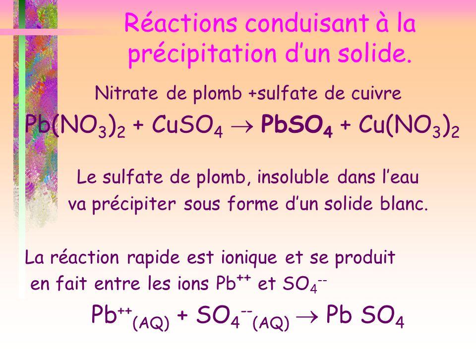 Réactions conduisant à la précipitation dun solide. Nitrate de plomb +sulfate de cuivre Pb(NO 3 ) 2 + CuSO 4 PbSO 4 + Cu(NO 3 ) 2 Le sulfate de plomb,