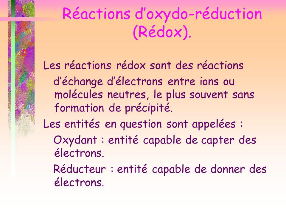 Réactions doxydo-réduction (Rédox). Les réactions rédox sont des réactions déchange délectrons entre ions ou molécules neutres, le plus souvent sans f