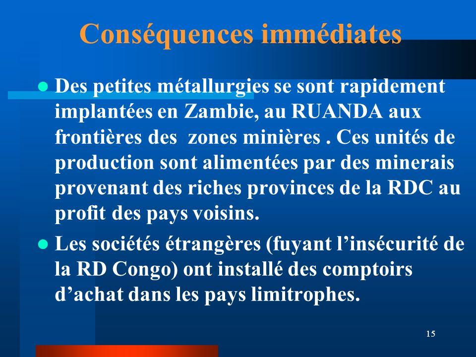 15 Conséquences immédiates Des petites métallurgies se sont rapidement implantées en Zambie, au RUANDA aux frontières des zones minières. Ces unités d