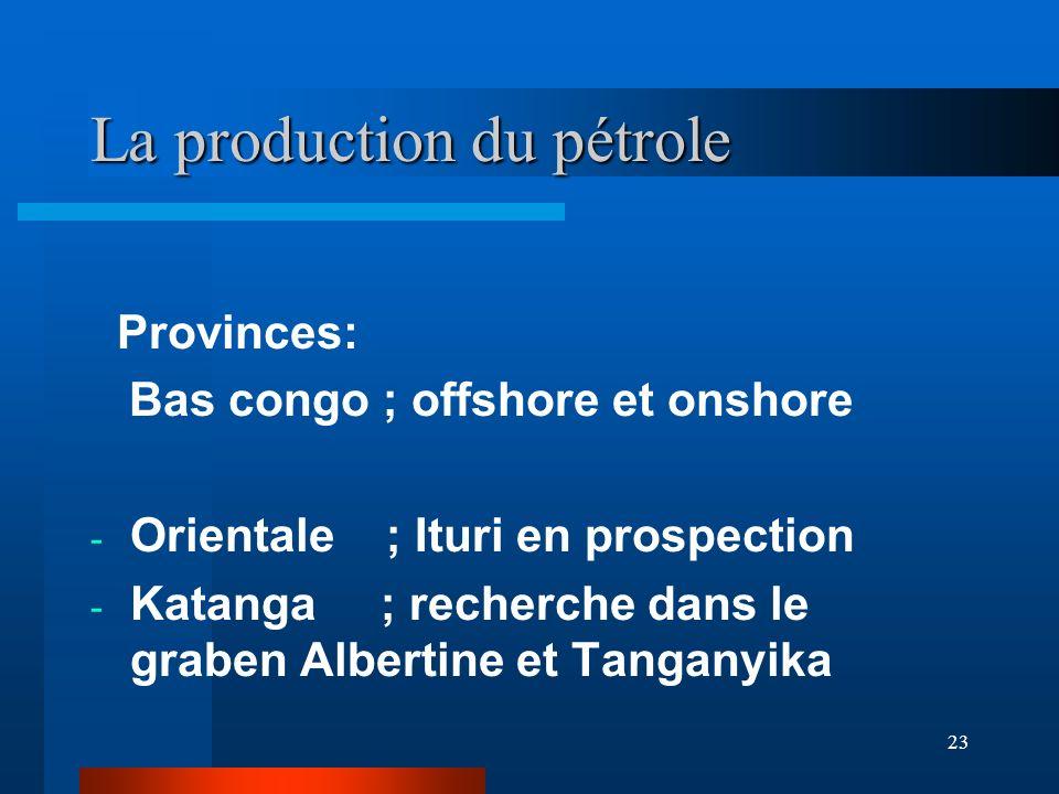 23 La production du pétrole Provinces: Bas congo ; offshore et onshore - Orientale ; Ituri en prospection - Katanga ; recherche dans le graben Alberti