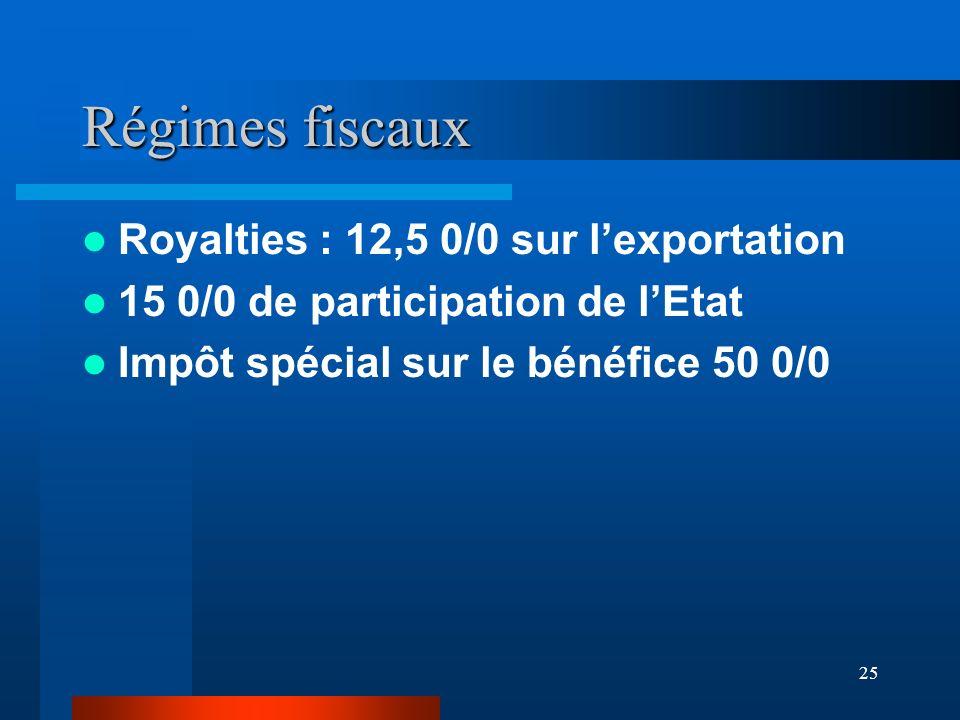 25 Régimes fiscaux Royalties : 12,5 0/0 sur lexportation 15 0/0 de participation de lEtat Impôt spécial sur le bénéfice 50 0/0