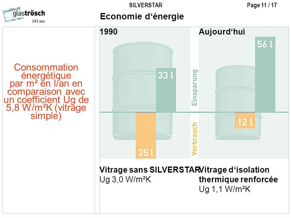 SILVERSTAR Page 11 / 17 101 ans 1990Aujourdhui Vitrage sans SILVERSTAR Ug 3,0 W/m²K Vitrage disolation thermique renforcée Ug 1,1 W/m²K Consommation é