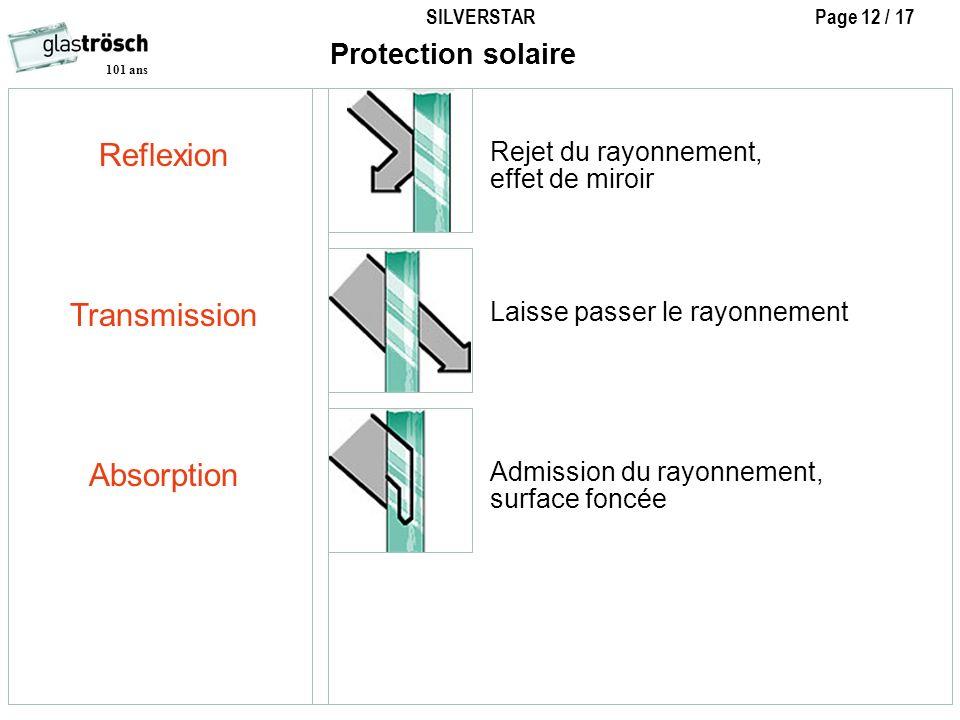 SILVERSTAR Page 12 / 17 101 ans Reflexion Transmission Absorption Protection solaire Rejet du rayonnement, effet de miroir Laisse passer le rayonnemen