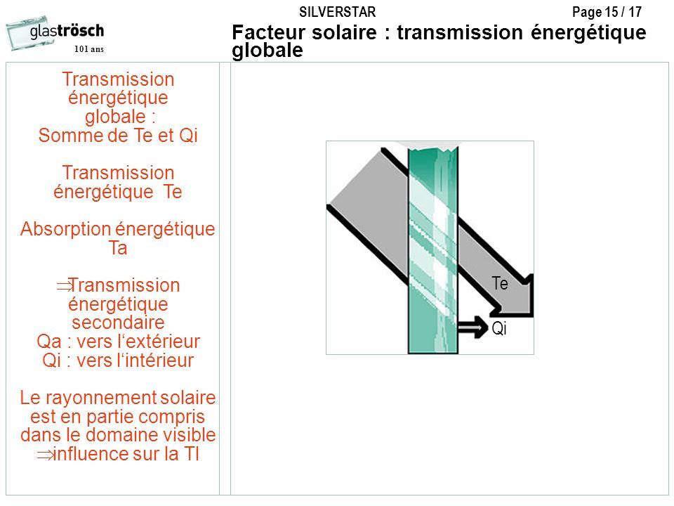 SILVERSTAR Page 15 / 17 101 ans Transmission énergétique globale : Somme de Te et Qi Transmission énergétique Te Absorption énergétique Ta Transmissio