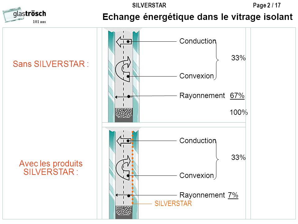 SILVERSTAR Page 2 / 17 101 ans Conduction 33% Convexion Rayonnement 7% SILVERSTAR Conduction 33% Convexion Rayonnement 67% 100% Echange énergétique da