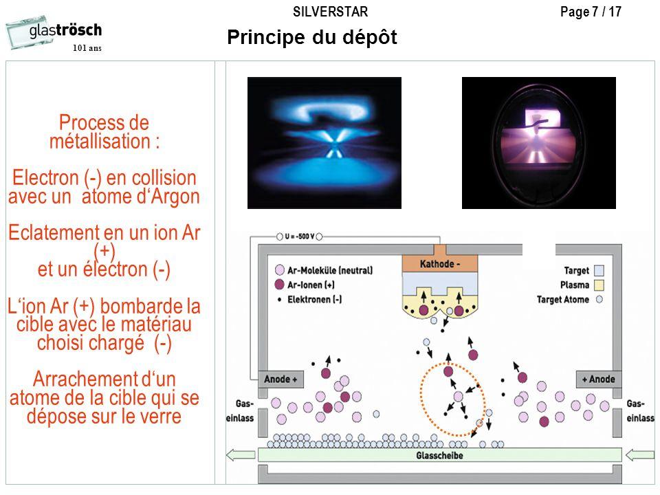 SILVERSTAR Page 7 / 17 101 ans Process de métallisation : Electron (-) en collision avec un atome dArgon Eclatement en un ion Ar (+) et un électron (-
