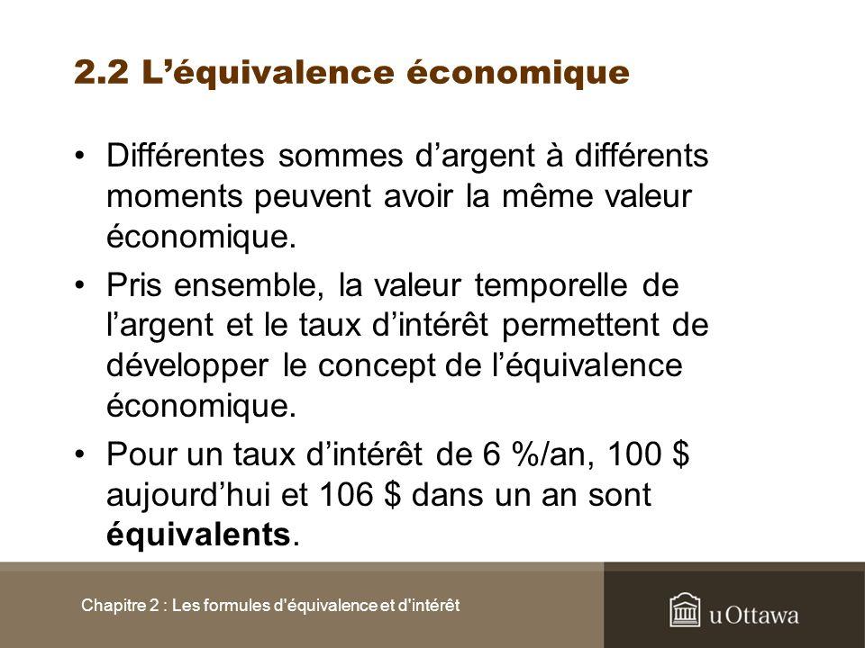 2.2 Léquivalence économique Différentes sommes dargent à différents moments peuvent avoir la même valeur économique. Pris ensemble, la valeur temporel