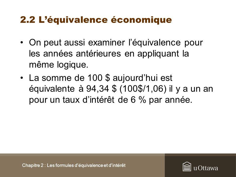 2.2 Léquivalence économique On peut aussi examiner léquivalence pour les années antérieures en appliquant la même logique. La somme de 100 $ aujourdhu