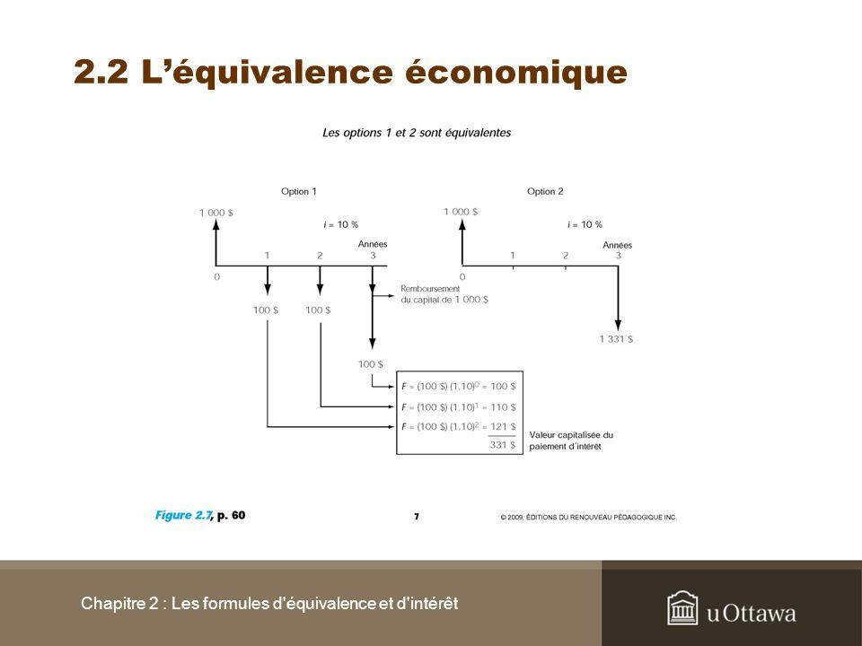 2.2 Léquivalence économique Chapitre 2 : Les formules d'équivalence et d'intérêt