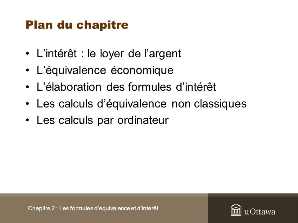 Plan du chapitre Lintérêt : le loyer de largent Léquivalence économique Lélaboration des formules dintérêt Les calculs déquivalence non classiques Les