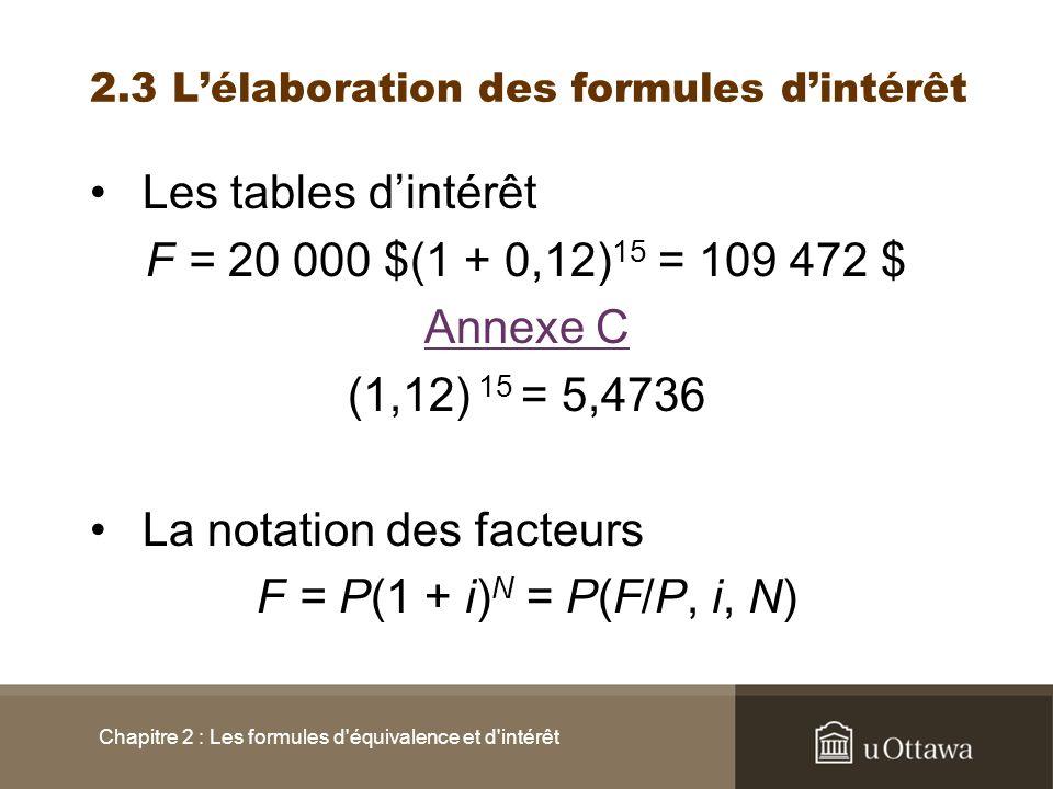 Les tables dintérêt F = 20 000 $(1 + 0,12) 15 = 109 472 $ Annexe C (1,12) 15 = 5,4736 La notation des facteurs F = P(1 + i) N = P(F/P, i, N) Chapitre