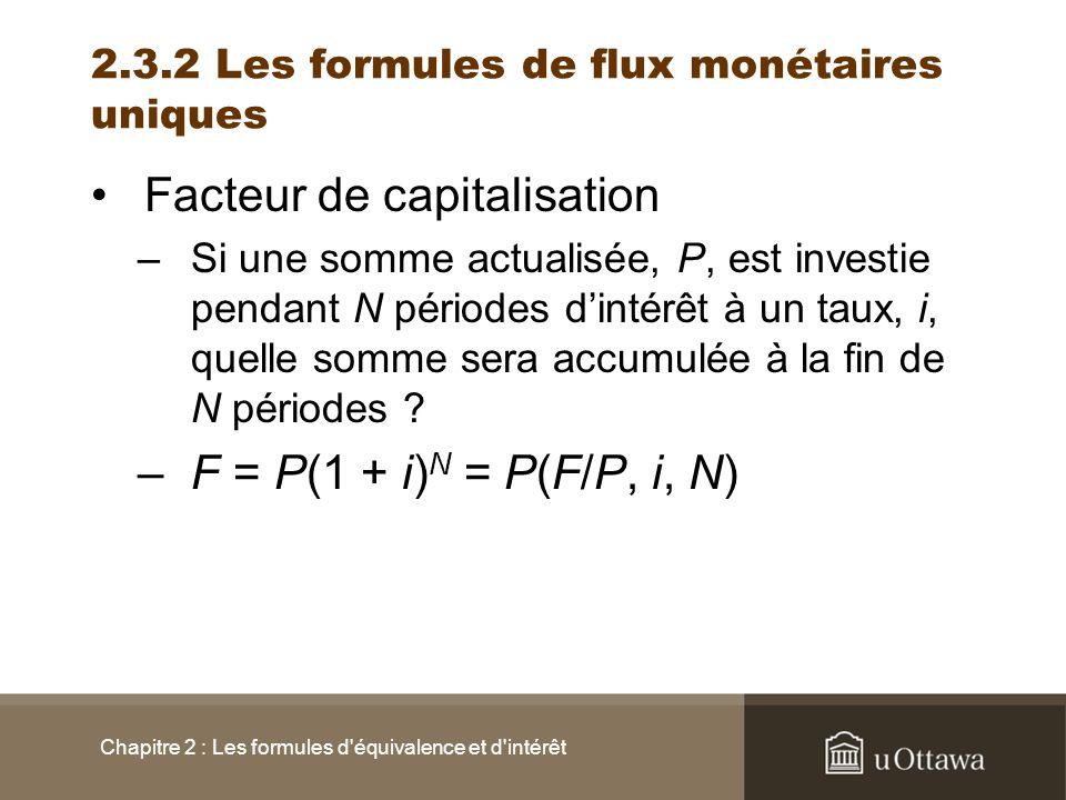 Facteur de capitalisation –Si une somme actualisée, P, est investie pendant N périodes dintérêt à un taux, i, quelle somme sera accumulée à la fin de