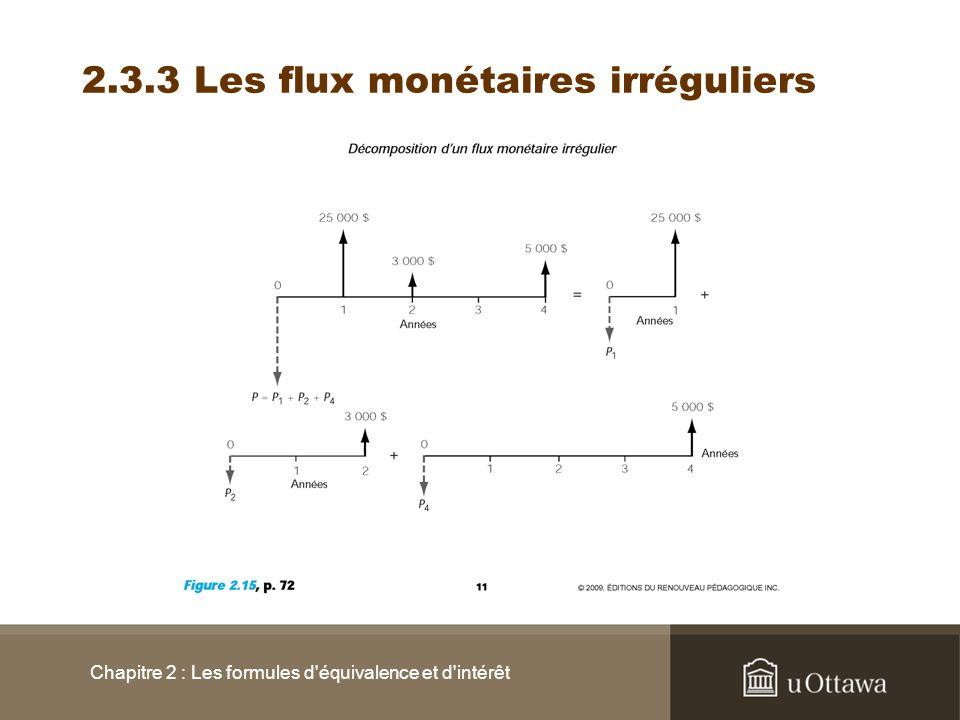 Chapitre 2 : Les formules d'équivalence et d'intérêt 2.3.3 Les flux monétaires irréguliers