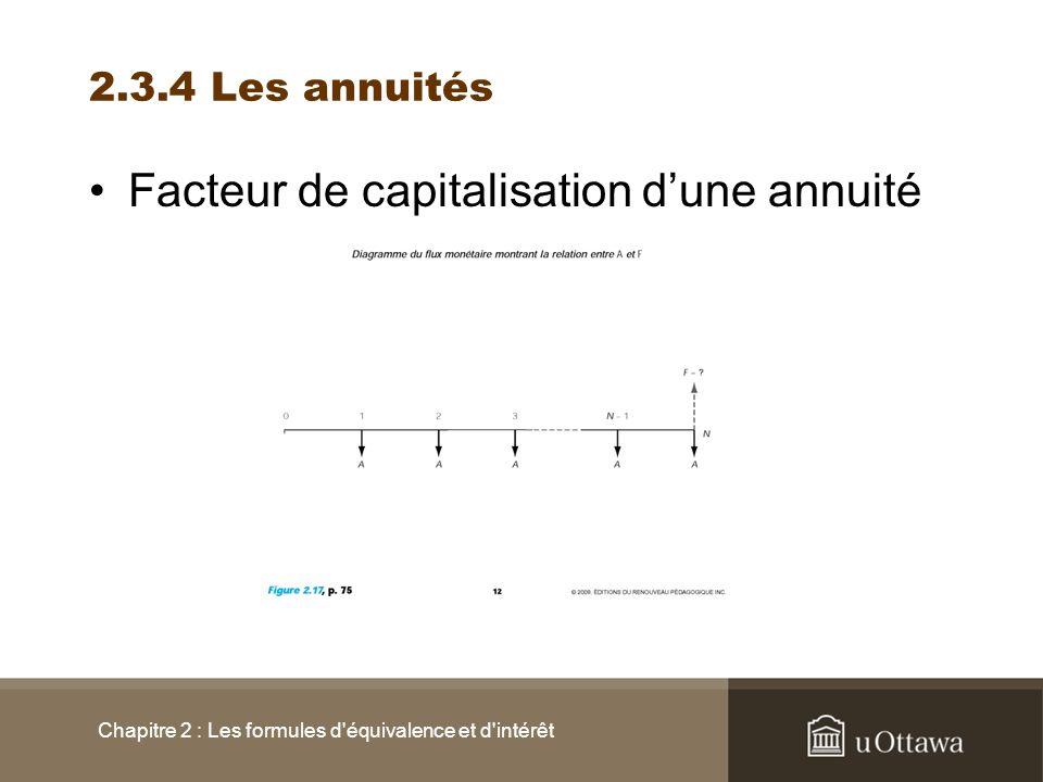 2.3.4 Les annuités Facteur de capitalisation dune annuité Chapitre 2 : Les formules d'équivalence et d'intérêt