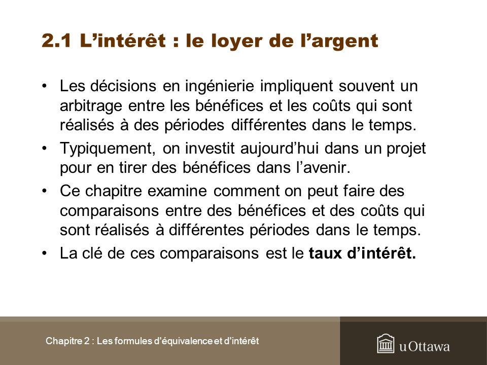 2.1 Lintérêt : le loyer de largent La valeur temporelle de largent –Largent possède un potentiel de profit dans le temps.