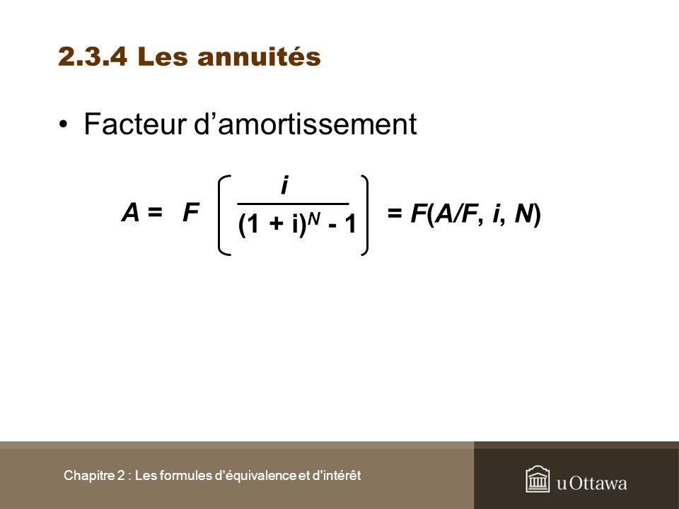 2.3.4 Les annuités Facteur damortissement Chapitre 2 : Les formules d'équivalence et d'intérêt = F(A/F, i, N) F (1 + i) N - 1 i A =